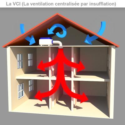 La ventilation centralisée par insufflation