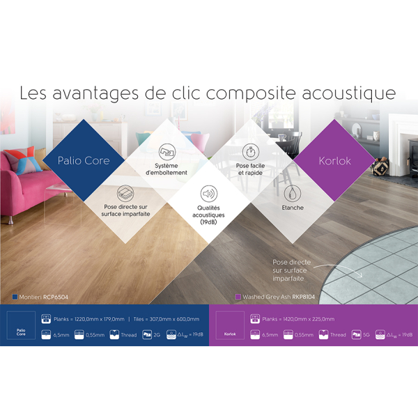 Designflooring Partenaire